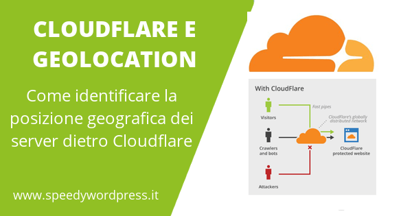 cloudflare geolocation cdn